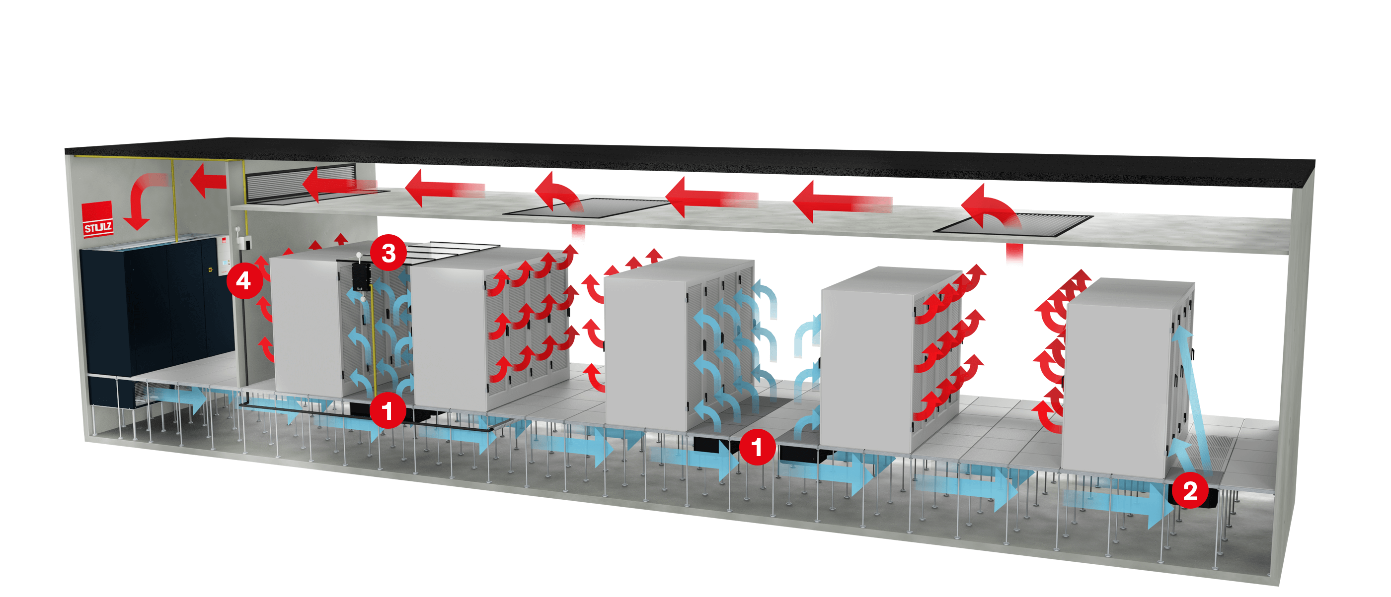 Airflow in Data Center